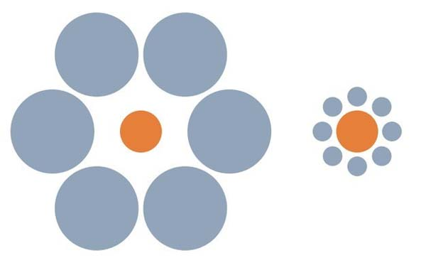 18.) The orange dot is the same size in each image.